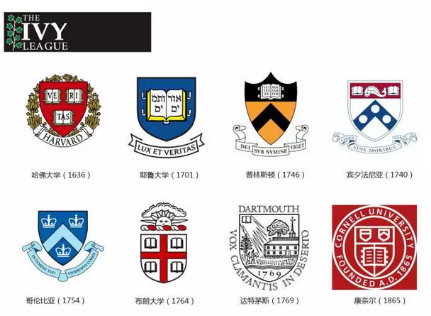 收藏了!美国顶尖大学2019年免费在线课程学习 图片2